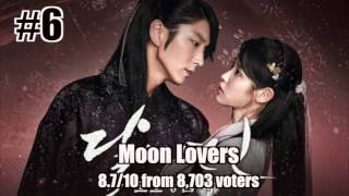 Top 20 Fantasy & Science Fiction Korean Drama