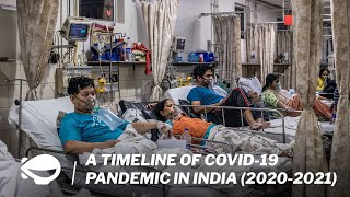 A Timeline of Covid-19 pandemic in India: Deadly second wave hit